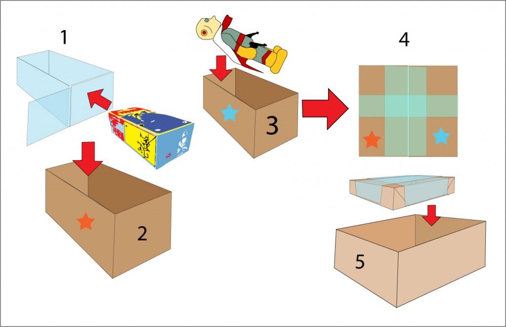 diagram-gekko